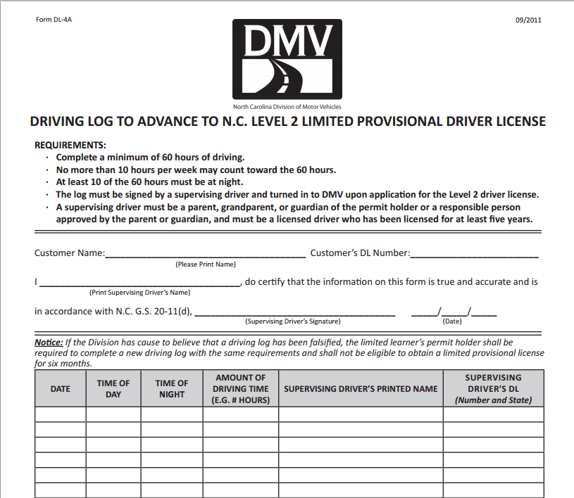 All Music Chords driver log sheet : What are North Carolina Driver's Log? | Durham Traffic Law Attorney